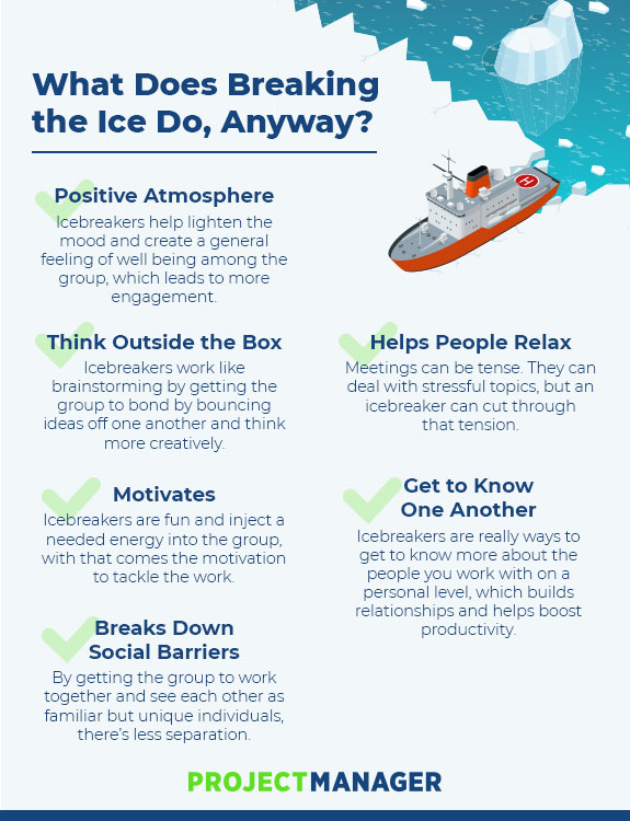 20 Ice Breaker Games to Make Your Next Meeting Fun