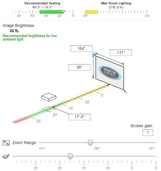 Projection Calculator Pro - Projector to Screen Distance