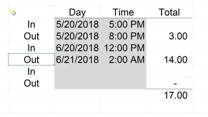 Create an Employee Timesheet Using Excel Includes Overnight Shift