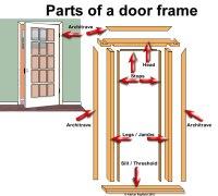 Parts Of A Door Frame Names - Frame Design & Reviews