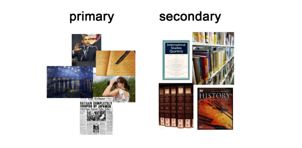 Primary Or Secondary Source? - ProProfs Quiz