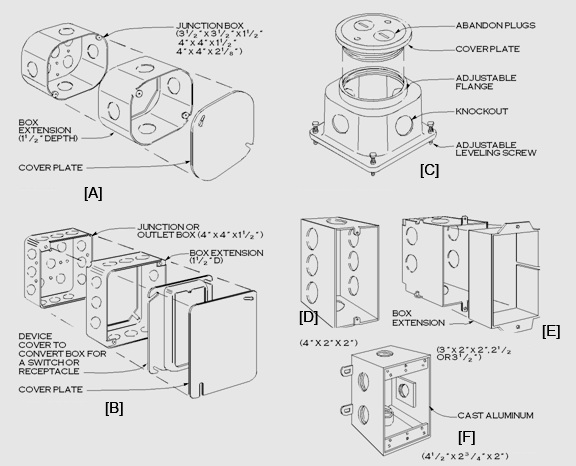 basic electrical diagram test