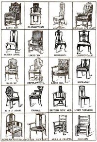 40 Styles of Chairs | Prop Agenda