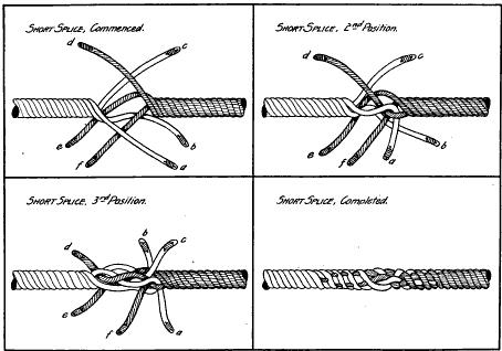 bowline knot diagram manger knot bowline knot