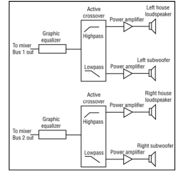 Pa System Schematic Diagram Wiring Schematic Diagram