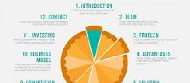 investor presentation deck Archives - Prospectus