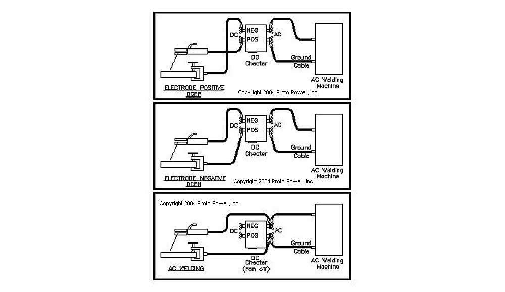 lincoln dc 225 3 as wiring diagram