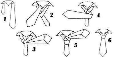 Nudo London Tie, Yves Saint Laurent o corredizo