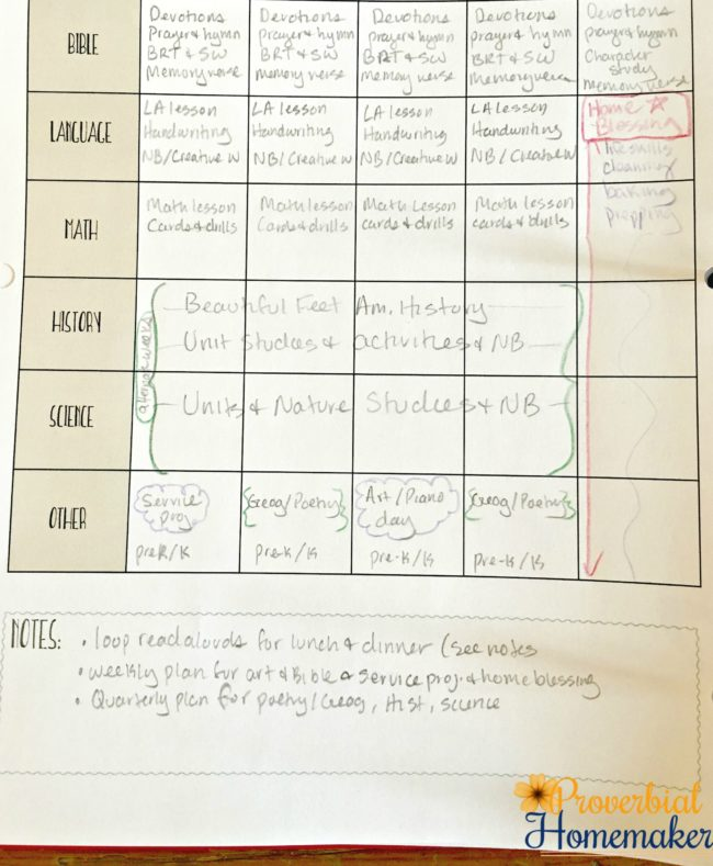Our Year-Round, 4-Day Homeschooling Schedule - Proverbial Homemaker