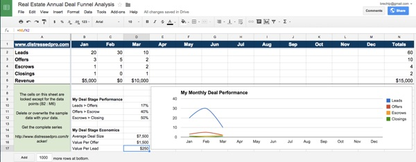 commercial real estate excel templates - Prune Spreadsheet Template