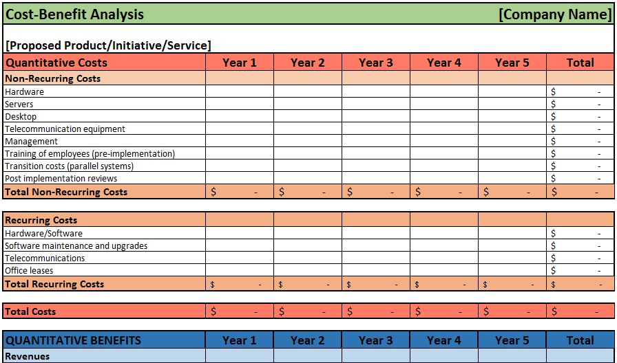 cost benefit analysis template excel microsoft sample - Prune