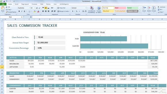sales activity report template sample - Prune Spreadsheet Template