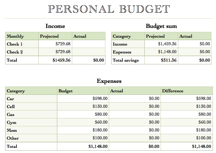 household budget template excel sample - Prune Spreadsheet Template