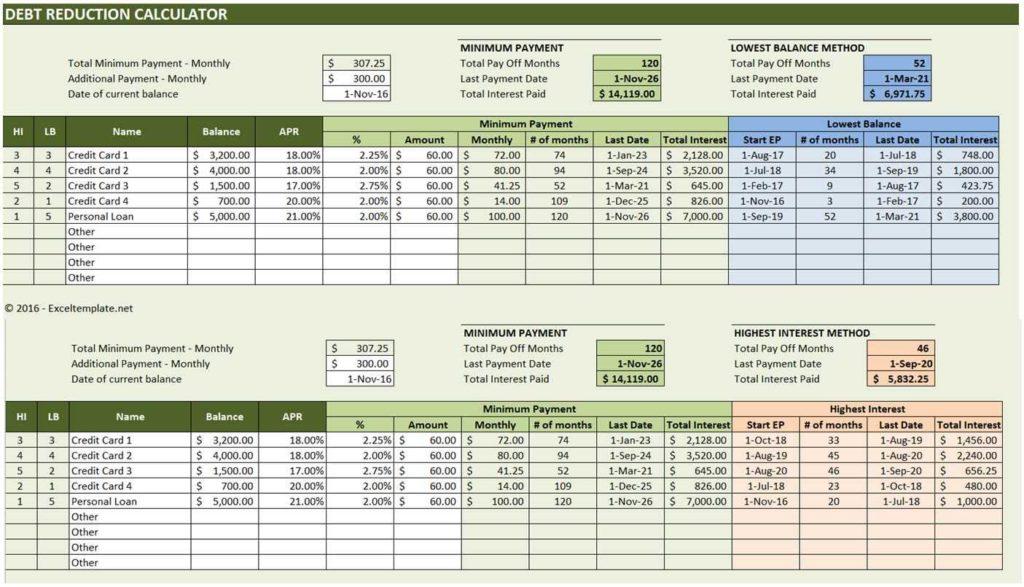 Debt Elimination Calculator Excel and Debt Reduction Calculator