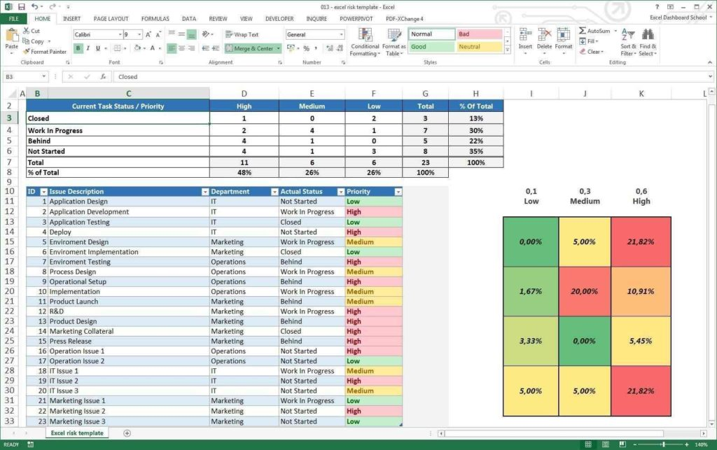Project Management Spreadsheet Excel and Project Tracking