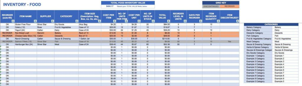 Inventory Control Sheet Template Free and Inventory Control