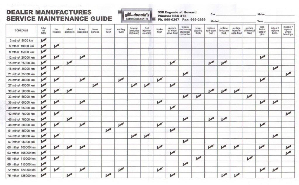 Preventive Maintenance Templates for Excel and Free Preventive