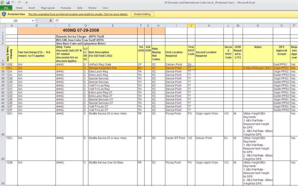 invoice tracker - Pinarkubkireklamowe