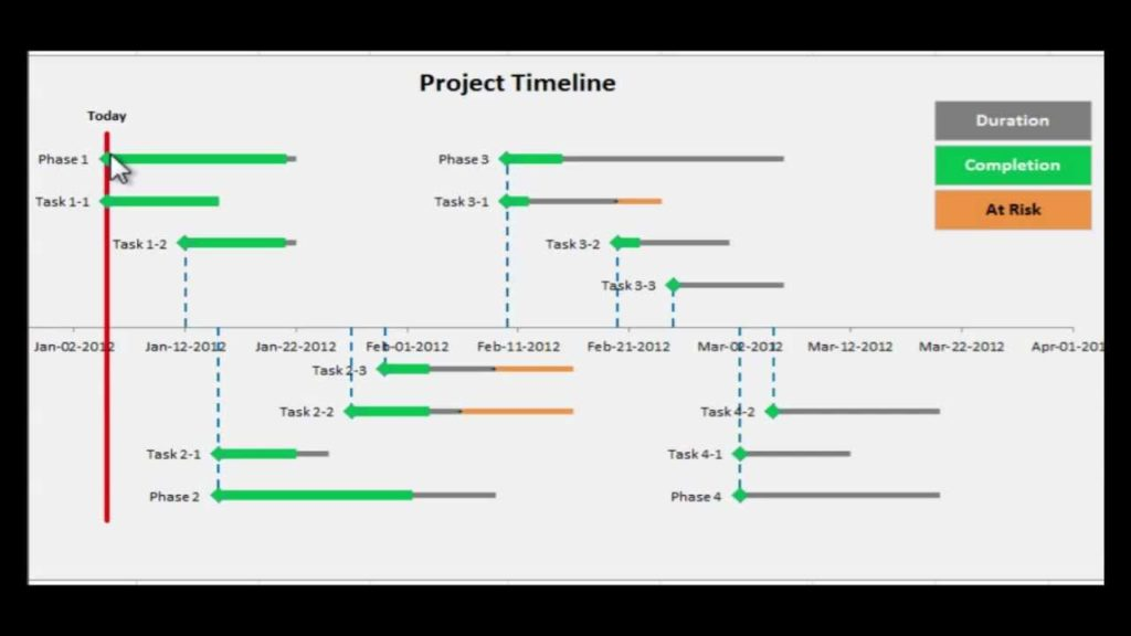 Project Schedule Template Word And Project Timeline Spreadsheet
