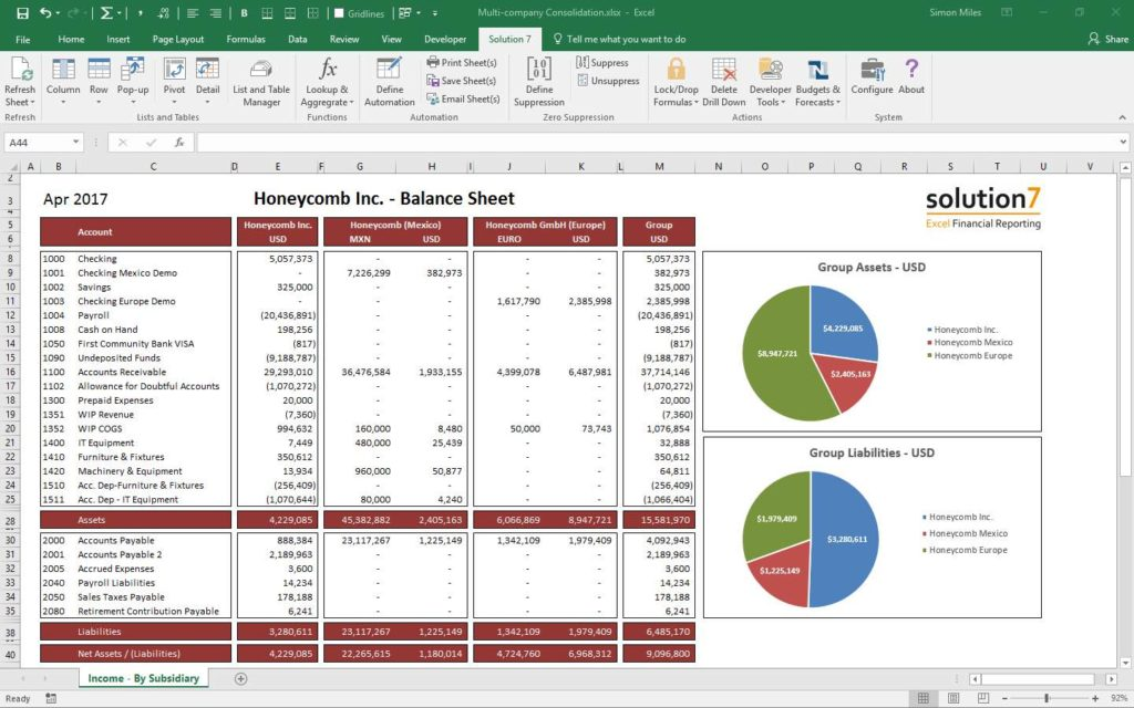 Financial Analysis Template Word And Financial Analysis Report