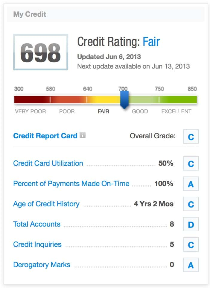 Sample Of Credit Report From Equifax And Sample Of Credit Assessment