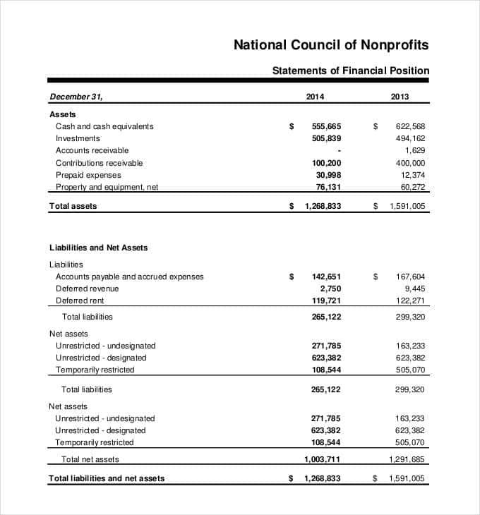 Free Simple Business Financial Statement Template And Blank Business