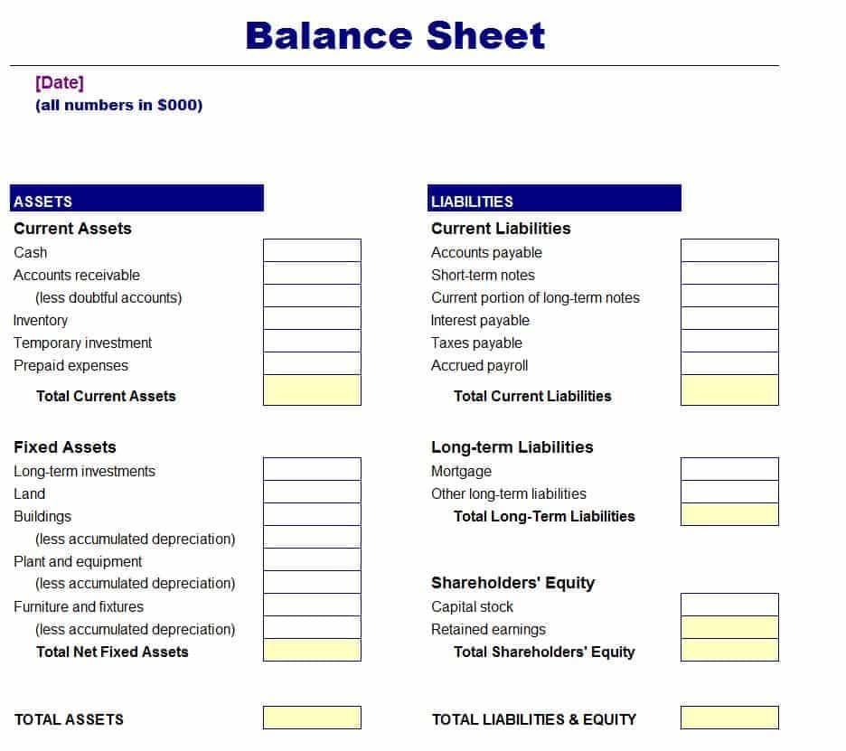 Balance Sheet Template Xls And Personal Balance Sheet - Prune