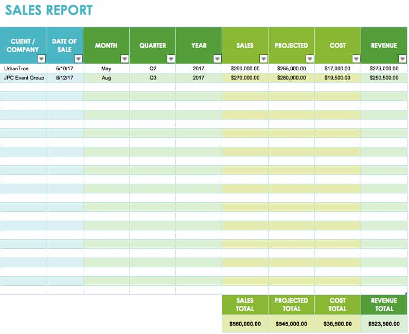Daily sales report format in excel free download and sales visit