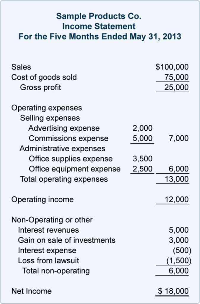 Monthly Financial Report Format In Excel And Small Business