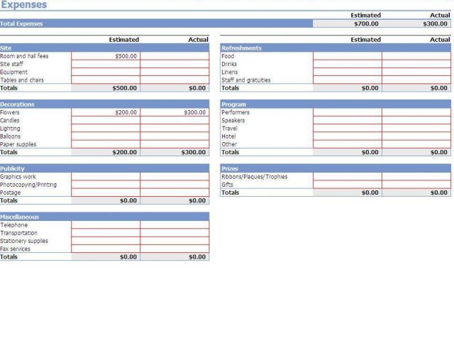 small business expense spreadsheet or 22 business expenses