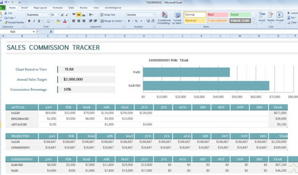 multiple project tracking template excel sample 1 - Prune