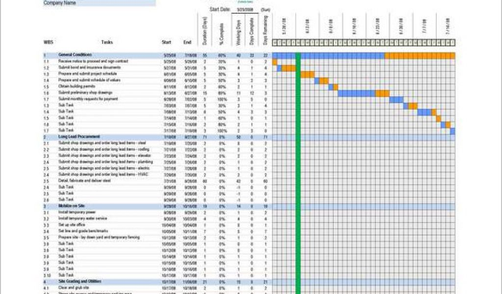 timeline chart template - Prune Spreadsheet Templates