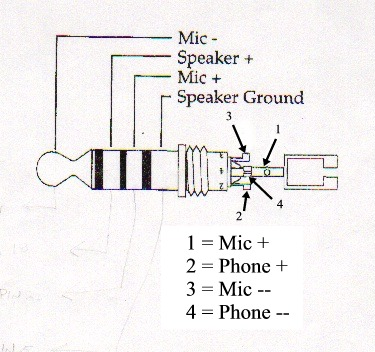 Mic Audio Plug Wiring Wiring Diagram