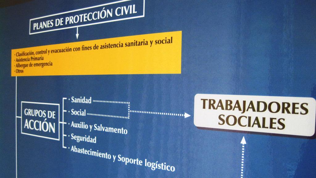 La atención social en las emergencias colectivas y extraordinarias ...