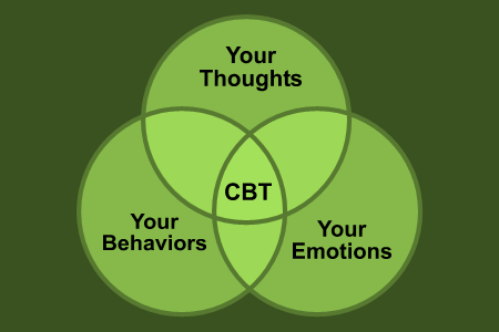 Psychologist NH | Cognitive Behavioral Therapy | CBT NH