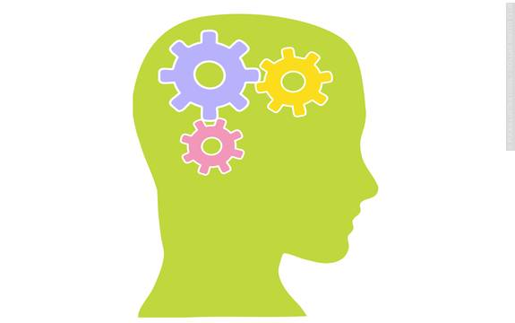 Methodological Behaviorism - Psychologist World