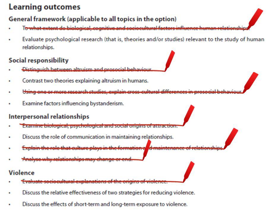 IB Psychology Blog - IB Psychology