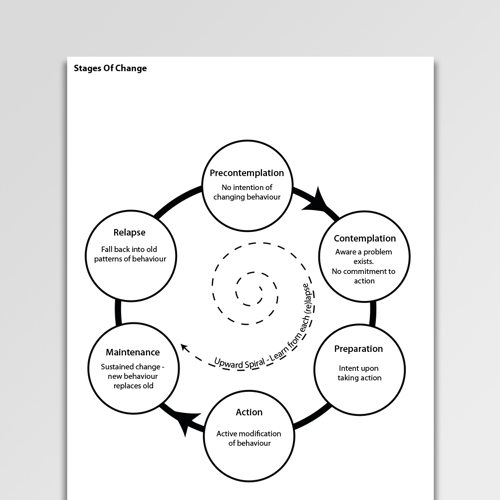 Motivational Interviewing Worksheets  Handouts Psychology Tools