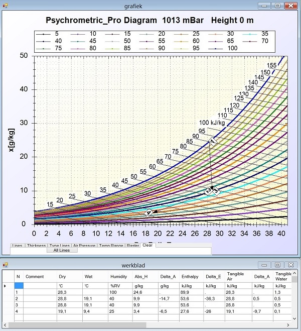 Psychrometric chart Pro - modelling and simulation software