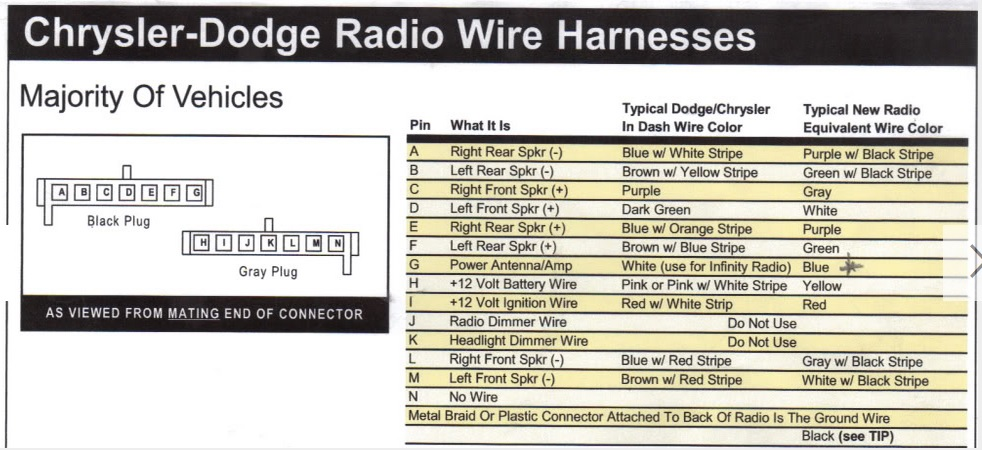 Wire Color Codes Chrysler Wiring Schematic Diagram
