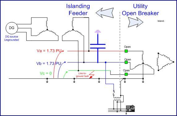 zig zag transformer wiring diagram