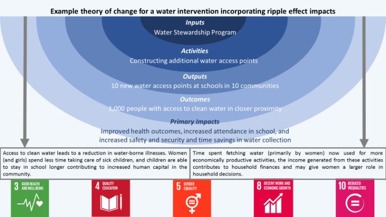 SDG-Metrics-Image