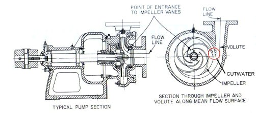 weld lobe diagram