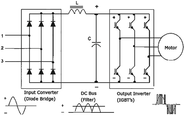 Toshiba Drive Wiring Diagram Wiring Diagram