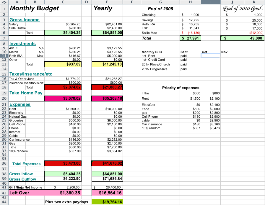 couples budget template