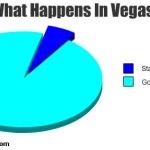Lo que pasa en Vegas…