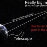 Cómo mirar 2 millones de años atrás en el pasado