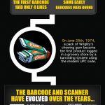 A 60 años de la creación de los códigos de barras [Infografía]