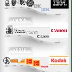 Línea de tiempo de los logos de empresas tecnológicas