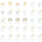 Colección de tipografías meteorológicas @font-face